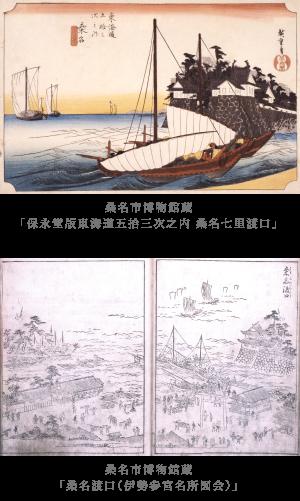 東海道の宿場町 桑名宿の歴史